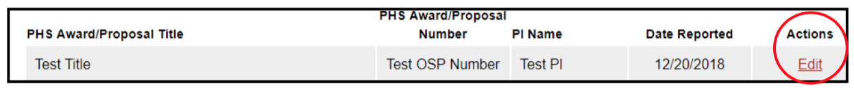 "Image of PHS Award/Proposal table with ""edit"" option circled"